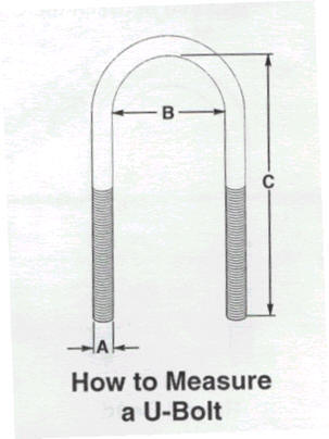 how to measure u bolts