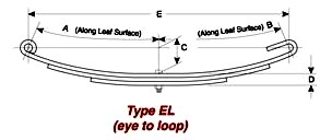 US-2010 Type EL (Eye/Loop) Utility and Boat Trailer Spring  21.75 inch Length; 1750 lb Rating
