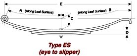 US-3084-A Type ES (Eye/Slipper) Utility and Boat Trailer Spring 2 inch Width; 29.5 inch Length; 4800 lb Rating